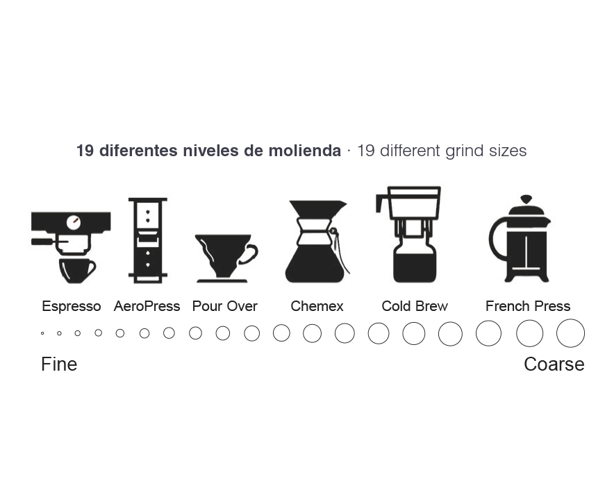 Molinillo de café KALDI_3