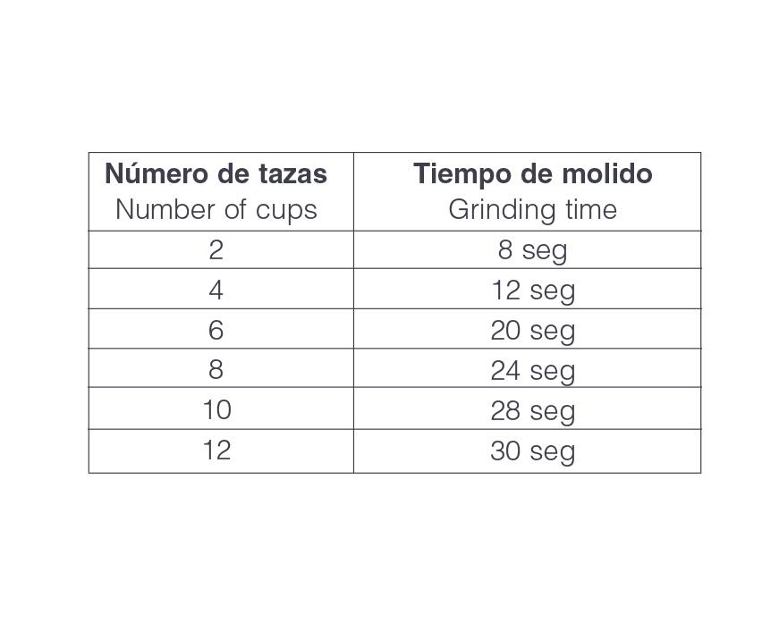 Molinillo de café KALDI_Tiempo